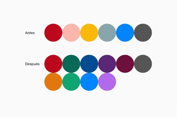 Varios colores que cambián de color con Pintorest